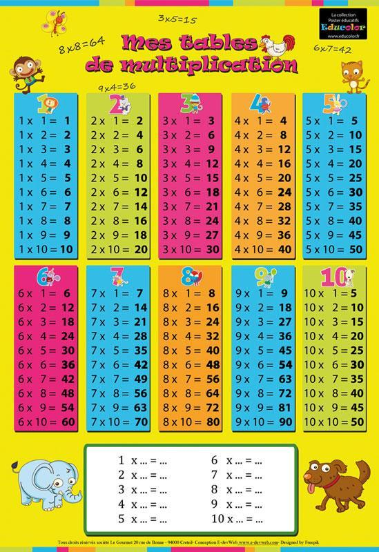 Poster Educolor multiplication